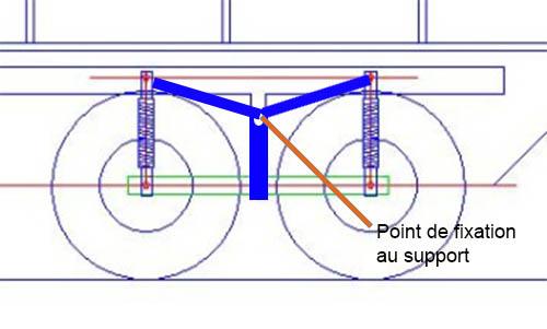 Fabriquer un Balancier pour 6x6 et 8x8 Scale Trial et Crawler fait maison et pas cher Fixati11