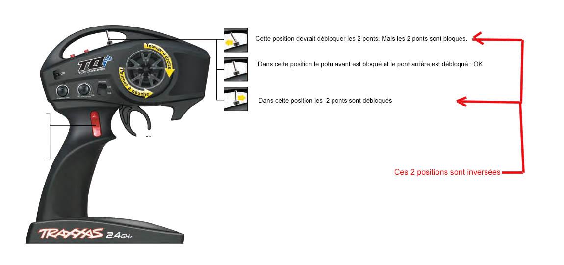 Micro servo en remplacement des 2065 du TRX-4 : différentiel et boite de vitesse - Page 10 Proble22