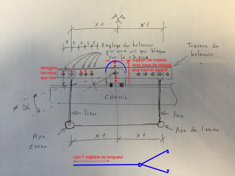 Fabriquer un Balancier pour 6x6 et 8x8 Scale Trial et Crawler fait maison et pas cher - Page 3 Reglag10