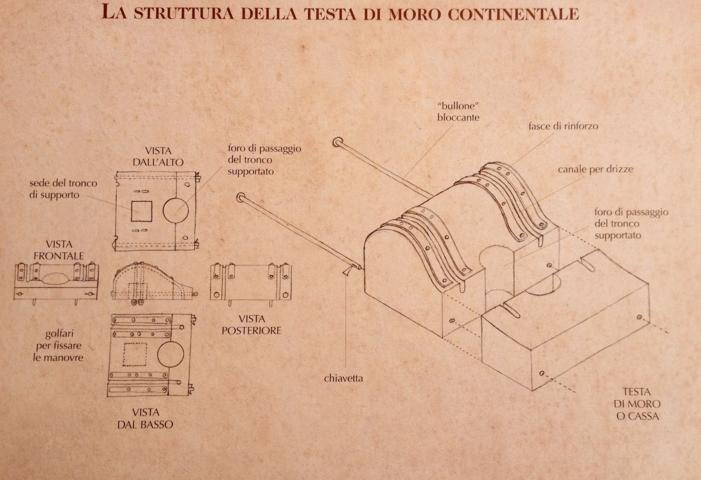 piani  -scr - La mia Couronne, da piani Lusci - Pagina 6 3_file10