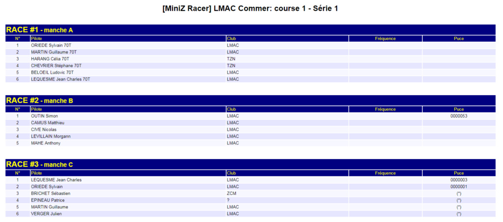 LMAC - Course amicale 9/09 - Commer (53) Receiv10