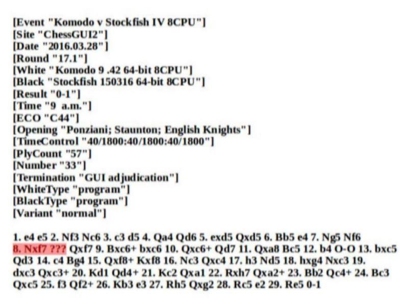 TCEC Season 9 Komodo12