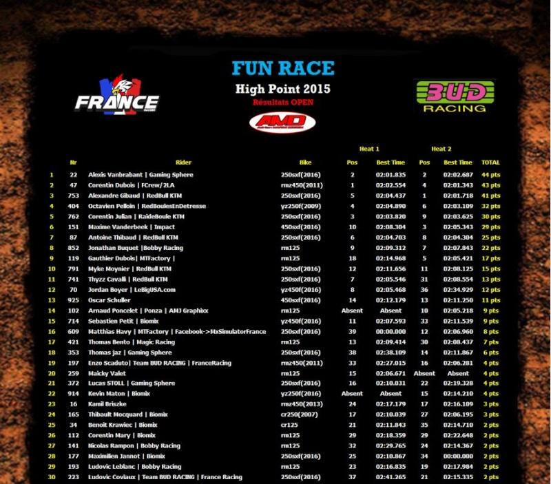FUN RACE Mercredi 30 Mars 2016 Open_110