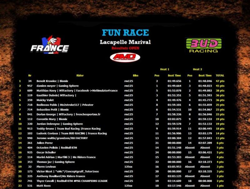 FUN RACE Mercredi 6 avril 2016 Open_116