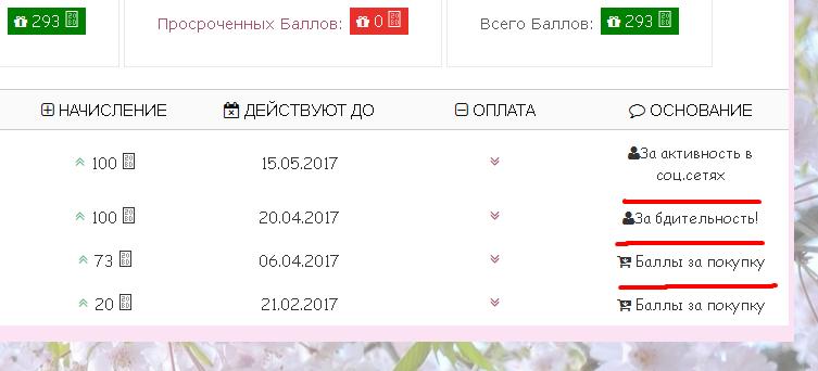 Внимание Акция! vnimanie-aktsiya?partnerid=872 Ii10