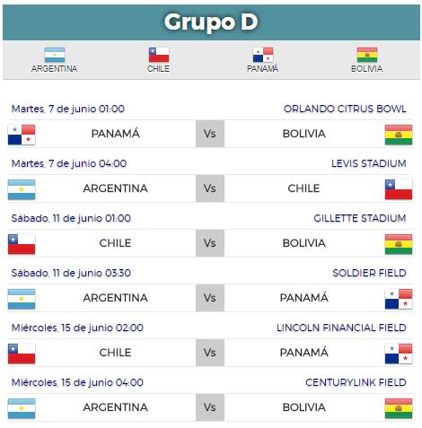 """Copa America 2016 """"centenaire"""": groupe D Copa_a13"""