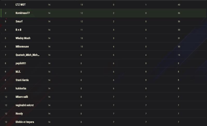 Highlands Cup 1v1 Captur14