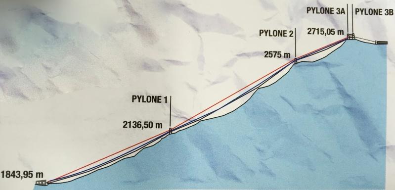 Téléphérique 3S tricâble débrayable 30 places (TPH 30) de l'Olympique Img_3312