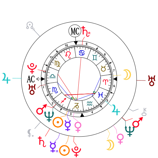 Neptune et Mars Astrot10
