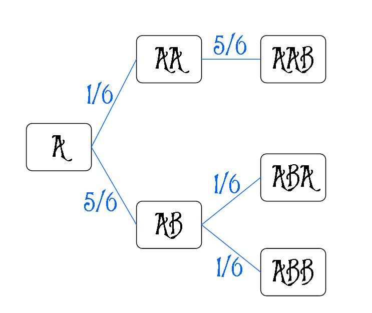 Mathématiques boyardesques - Page 7 Arbre10