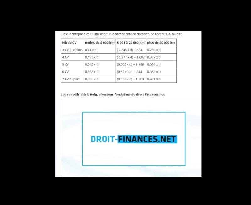 Barème kilométrique 2016 : calcul des frais et indemnités  Sans_280