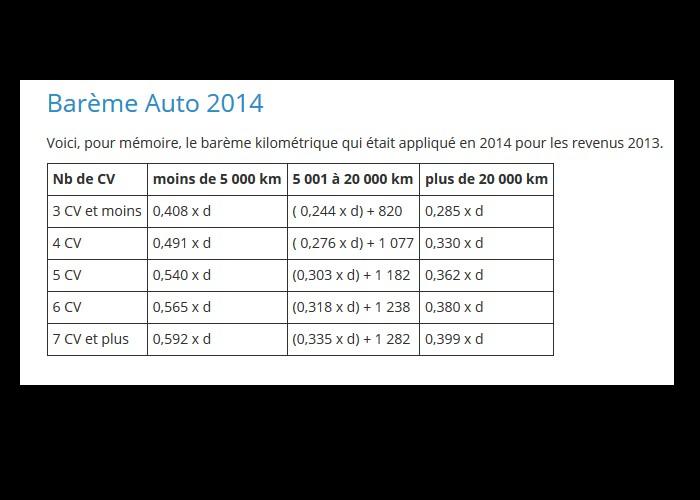 Barème kilométrique 2016 : calcul des frais et indemnités  Sans_281