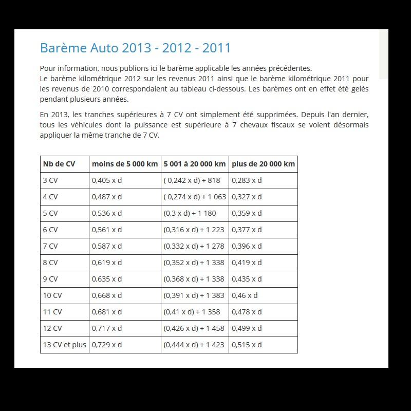 Barème kilométrique 2016 : calcul des frais et indemnités  Sans_282