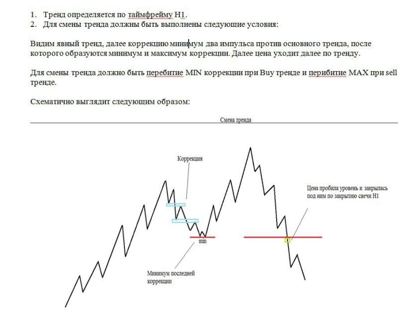 Торговая стратегия - TPSproSYSTEM Ov2kbl10