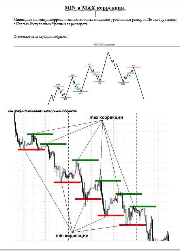 Торговая стратегия - TPSproSYSTEM Ru4cjq10