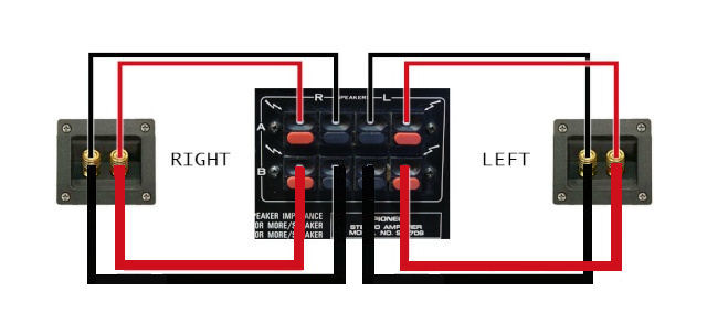 Cavi bi-wiring su diffusori mono-wiring... Ab_wir10