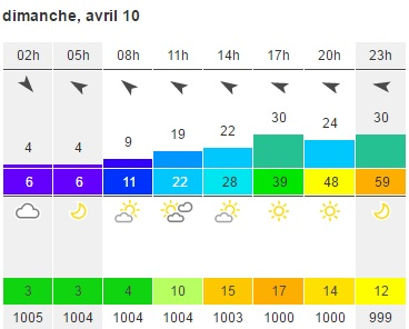 Concours F5J au Coudray (91) le 10 Avril - Page 2 Meteo_10