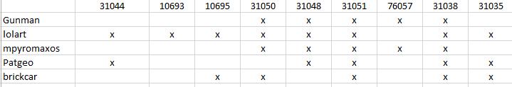 6ο Online Parts Draft - Σελίδα 2 6th_dr12