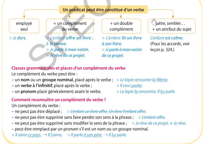 Du Merite Compare Des Nouveaux Manuels De Francais Page 7