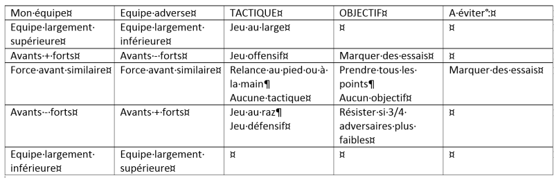 TACTIQUE A UTILISER Tactiq10