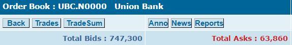 UNION BANK OF COLOMBO PLC (UBC.N0000) - Page 6 Ub10