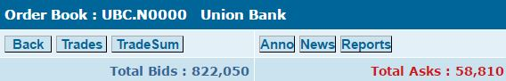 UNION BANK OF COLOMBO PLC (UBC.N0000) - Page 6 Ub210
