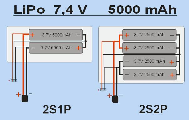Choisir ses Accus ou Batteries Lipo ou Nimh pour débutants en Scale Trial 4x4 Off-road Image10