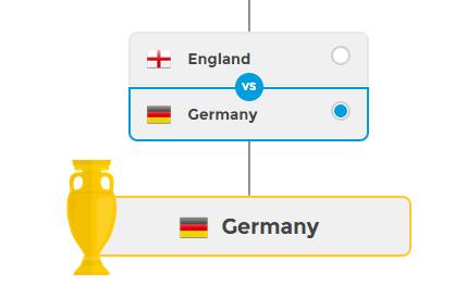 EURO 2016 Thread 125b2610