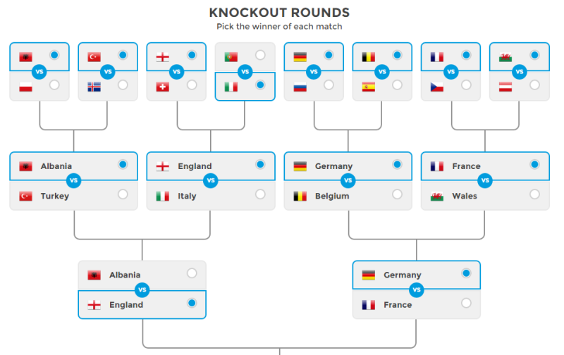 EURO 2016 Thread D5a3fa10