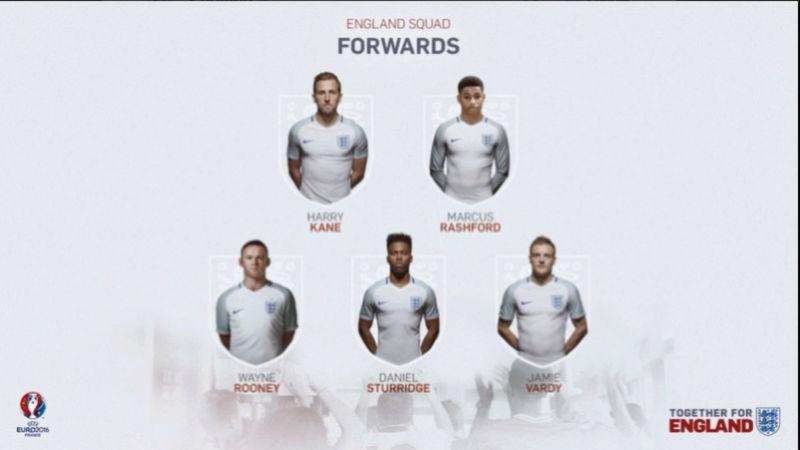 EURO 2016 Thread Eng410