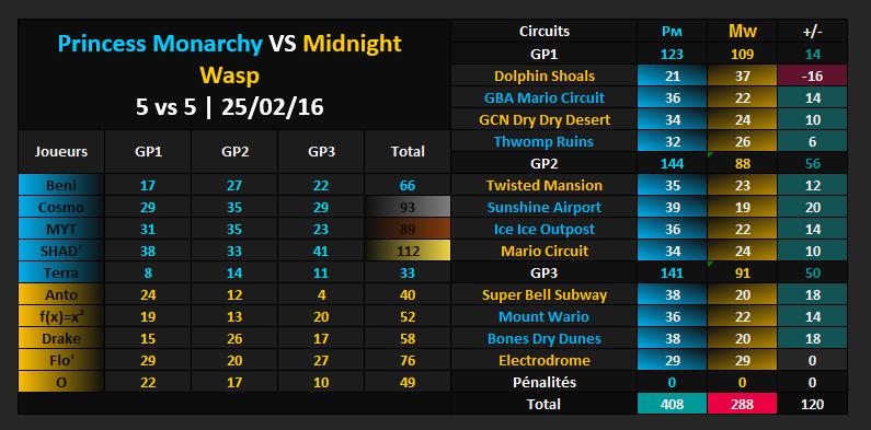 Amical #376 [VICTOIRE] : Princess Monarchy VS Midnight Wasp Vs_mw10