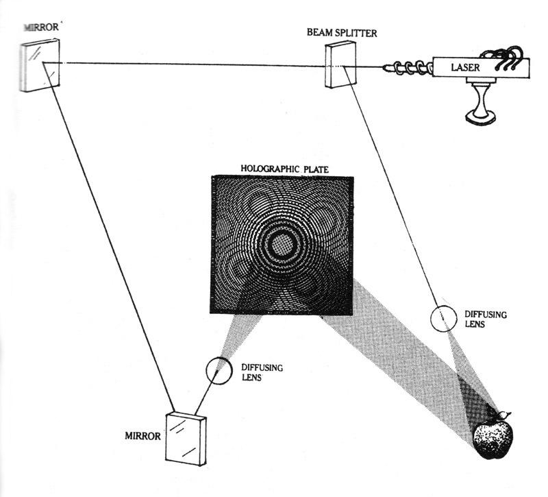 [Fiche de lecture] L'Univers est un hologramme - Michael Talbot Hologr10