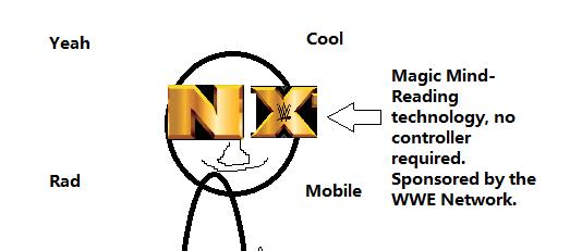 Design the NX controller Yeah_c10