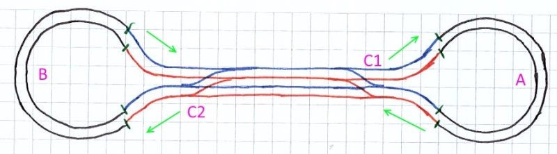 Uhlenbrock et Boucle de Retournement Loop110