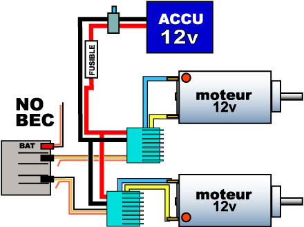 Polarité des moteurs 28431210