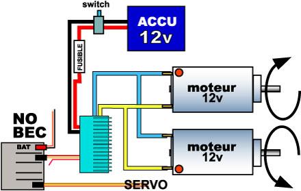 Polarité des moteurs 40076910