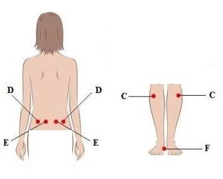 Massez ces points pour éliminer le reflux acide, les brûlures d'estomac, les ballonnements et les maux d'estomac  Massag10