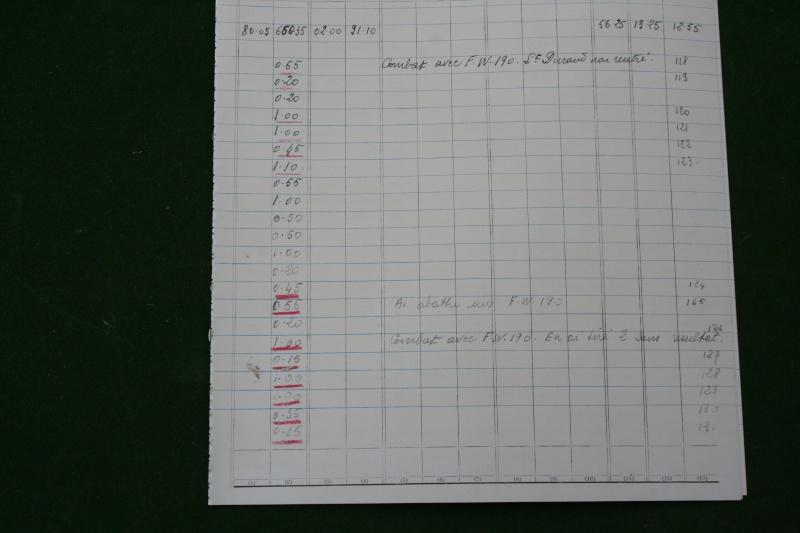 Le Yak 3 au 1/48 e de chez eduard Img_5910