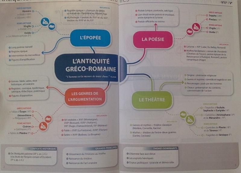 Du Merite Compare Des Nouveaux Manuels De Francais Page 3