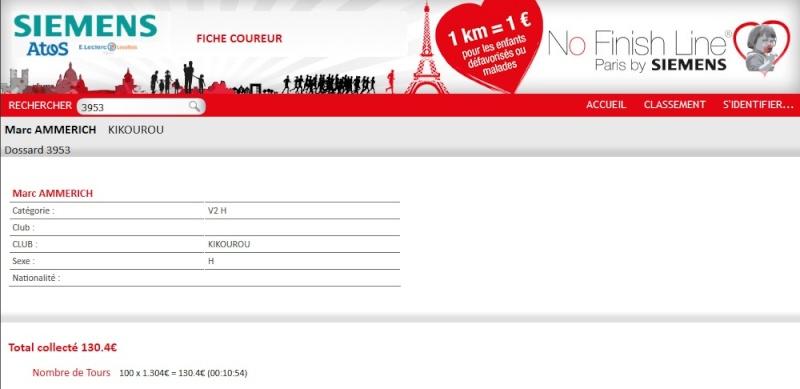 No Finish Line Paris 2016 Result10