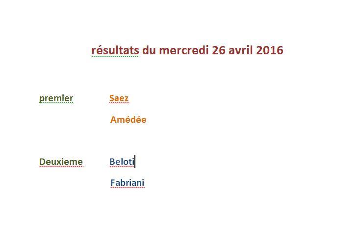 resultats du mercredi 26 avril 2016 Belote10