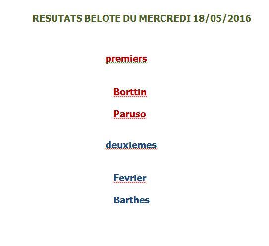 resultats du mercredi 18 mai 2016 Belote11