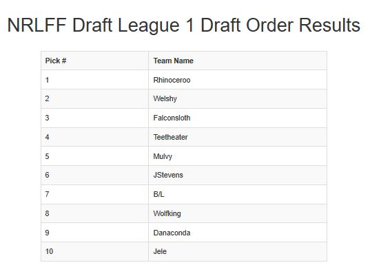 2021 FF NRL Fantasy DRAFT League Nrlff_10