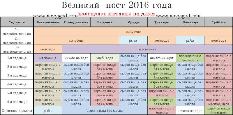 Начало и течение Великого Поста в 2016 году Ezea-a10