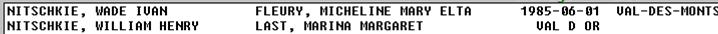 Qui sont les parents de Myrtle Nitschke  ? 13100310