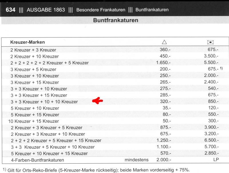 Die Freimarkenausgabe 1863/1864 Kreuze10