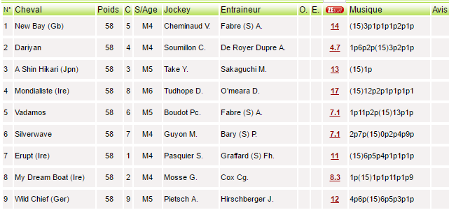 Prix d'Ispahan 2016 (Chantilly 24-05) Captur12