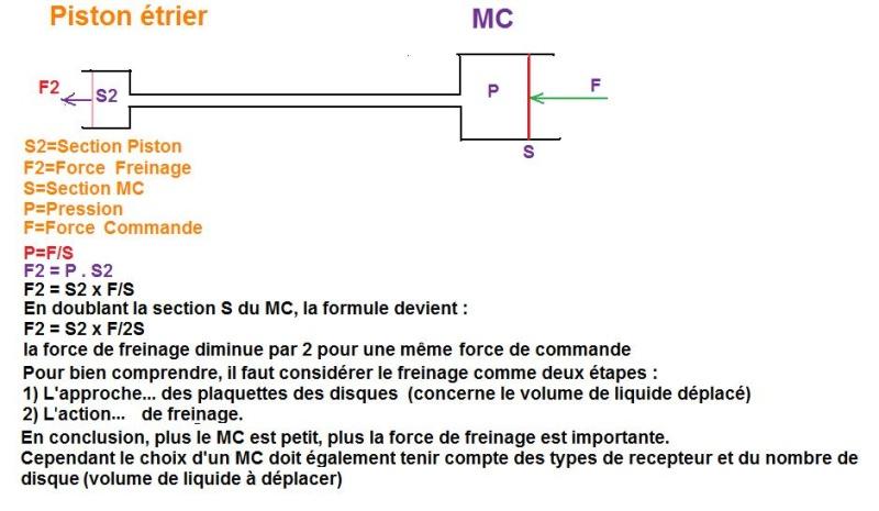 r100r maître cylindre de 13 à 15 Imagem10