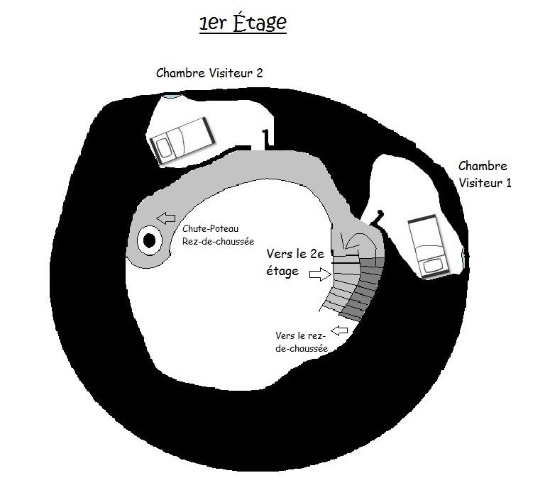 Annexes et Préface: Dread, Gardienne du Pays Imaginaire. Chyne011