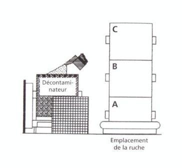 Ruche écologique et barrettes: Lutte VARROAS Dsc01112